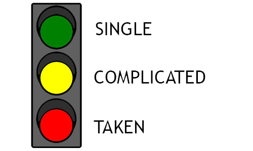 what to wear traffic light party